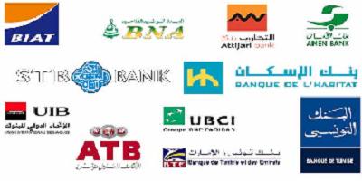 Revue Bancaire - Rating selon Score Z et Camel Model